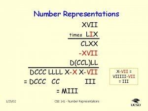 Number Representations XVII times LIX CLXX XVII DCCLLL