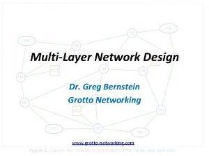 MultiLayer Network Design B Dr Greg Bernstein Grotto