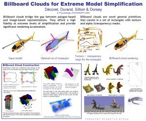 Billboard Clouds for Extreme Model Simplification Dcoret Durand
