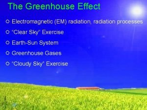 The Greenhouse Effect R Electromagnetic EM radiation radiation
