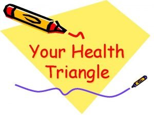Your Health Triangle Part 1 Label your paper