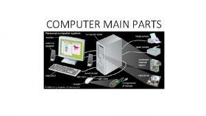 COMPUTER MAIN PARTS EXTERNAL PARTS Is the physical