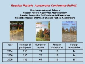 Russian Particle Accelerator Conference Ru PAC Russian Academy