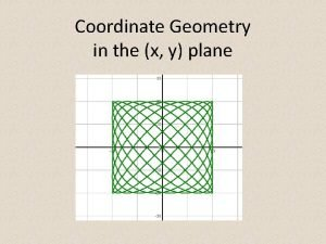 Coordinate Geometry in the x y plane After