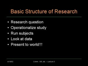 Basic Structure of Research Research question Operationalize study
