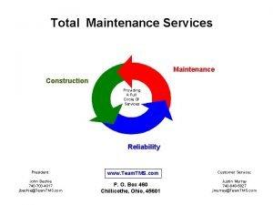 Total Maintenance Services Maintenance Construction Providing A Full