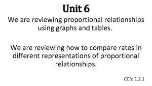 Unit 6 We are reviewing proportional relationships using