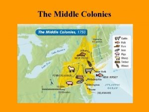 The Middle Colonies Geography of the Middle Colonies