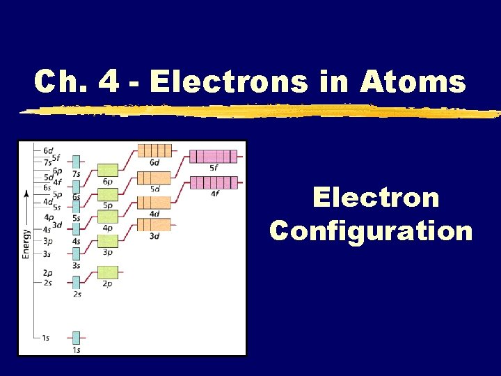 Ch 4 Electrons in Atoms Electron Configuration Maximum