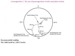 Geomagnetism 3 The use of geomagnetism to infer