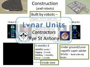 Construction and robots Built by robots digger brick