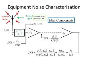 Equipment Noise Characterization Desired Signal Thermal Noise Contained