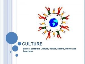 CULTURE Basics Symbolic Culture Values Norms Mores and
