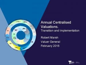 SMG High Risk Prop Review Annual Centralised Valuations