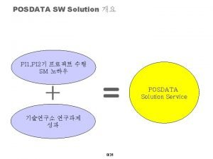 SW Solution IT Biz Ok Open Platform Solution