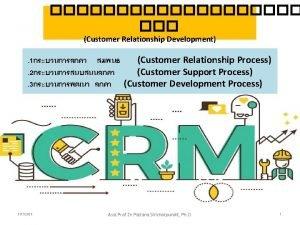 Customer Relationship Development 1 Customer Relationship Process 2