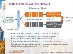 tude de phase III SABRINA BO 22334 Schma