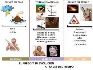 TECNICA DEL AZAR TECNICA DEL ARTESANO Rayo Volcn
