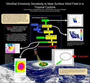 Wind Sat Emissivity Sensitivity to Near Surface Wind