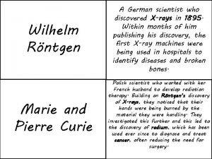 Wilhelm Rntgen Marie and Pierre Curie A German