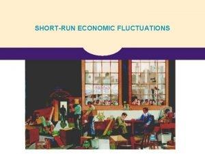 SHORTRUN ECONOMIC FLUCTUATIONS Aggregate Demand Aggregate Supply ShortRun