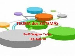 TEORIA dos SISTEMAS Prof Wagner Tadeu TCA Aula