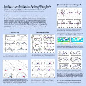 Contribution of Ocean Fossil Fuel Land Biosphere and