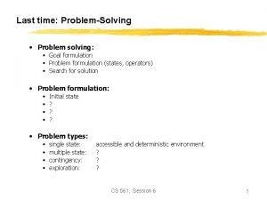 Last time ProblemSolving Problem solving Goal formulation Problem