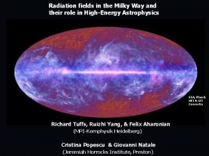 Radiation fields in the Milky Way and their