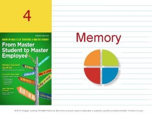 4 Memory 2014 Cengage Learning All Rights Reserved