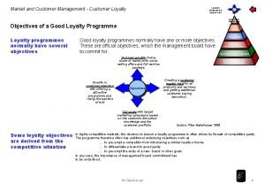 Loyalty programme objectives Market and Customer Management Customer