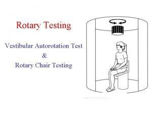 Rotary Testing Vestibular Autorotation Test Rotary Chair Testing
