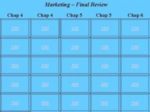 Marketing Final Review Chap 4 Chap 5 Chap
