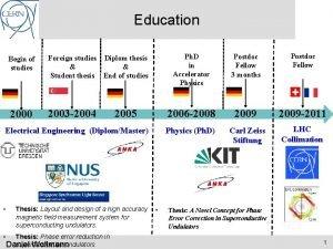 Education Begin of studies Foreign studies Diplom thesis
