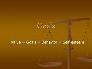 Goals Value Goals Behavior Selfesteem Long vs Short