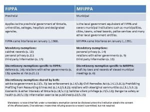 FIPPA MFIPPA Provincial Municipal Applies to the provincial
