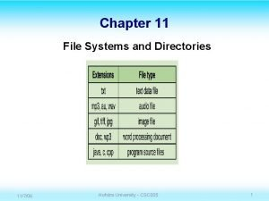 Chapter 11 File Systems and Directories 11706 Hofstra