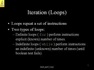 Iteration Loops Loops repeat a set of instructions