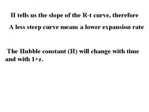 H tells us the slope of the Rt