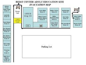 Buckner Vicente Wong Spohr Room 117 BESST CENTER