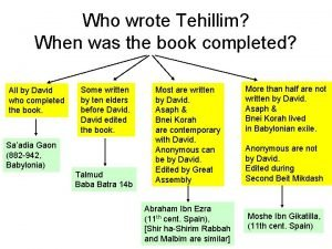 Who wrote Tehillim When was the book completed