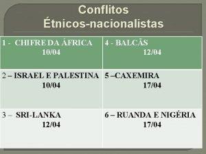 Conflitos tnicosnacionalistas 1 CHIFRE DA FRICA 1004 4