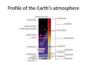 Profile of the Earths atmosphere Atmospheric profile Exosphere