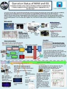 Operation Status of MAXI and ISS M Kohama