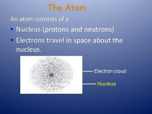 The Atom An atom consists of a Nucleus