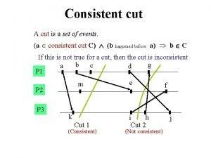 Consistent cut A cut is a set of