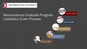 Neuroscience Graduate Program Candidacy Exam Process Step Five