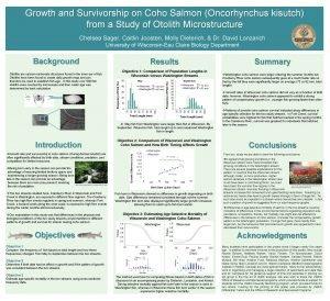 Growth and Survivorship on Coho Salmon Oncorhynchus kisutch