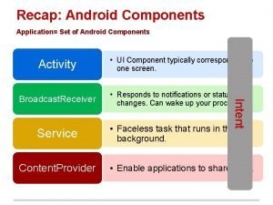Recap Android Components Application Set of Android Components