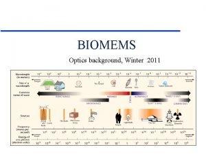 BIOMEMS Optics background Winter 2011 Contents u u
